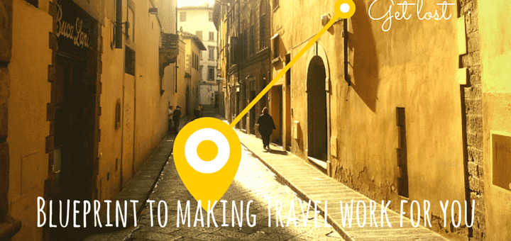 Blueprint to making Travel work for you